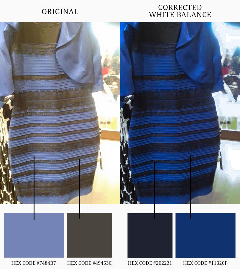 картинка какое платье вы видите для